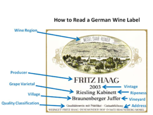 The Alphabet Soup of Wine