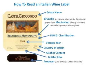 The Alphabet Pasta of Wine